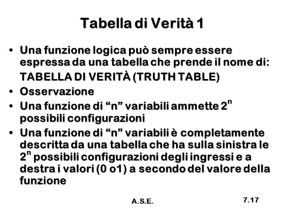 Tabella di Verità 1 Una funzione logica può sempre essere espressa da una tabella che prende il nome di:Una funzione logica può sempre essere espressa
