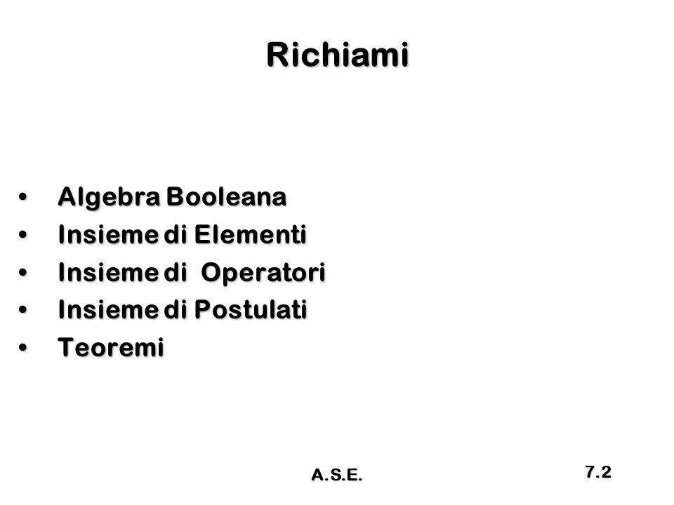 A.S.E. Richiami Algebra BooleanaAlgebra Booleana Insieme di ElementiInsieme di Elementi Insieme di OperatoriInsieme di Operatori Insieme di PostulatiI