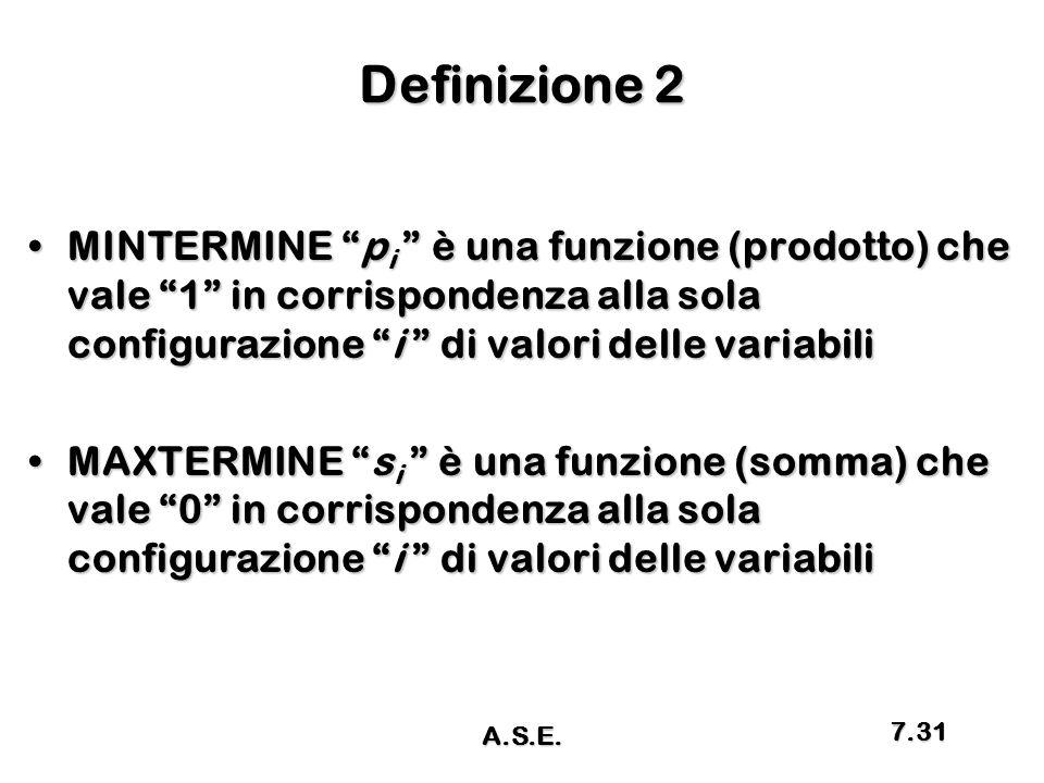 """Definizione 2 MINTERMINE """"p i """" è una funzione (prodotto) che vale """"1"""" in corrispondenza alla sola configurazione """"i """" di valori delle variabiliMINTER"""