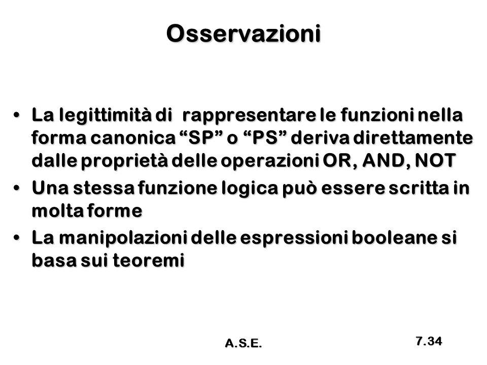 """Osservazioni La legittimità di rappresentare le funzioni nella forma canonica """"SP"""" o """"PS"""" deriva direttamente dalle proprietà delle operazioni OR, AND"""