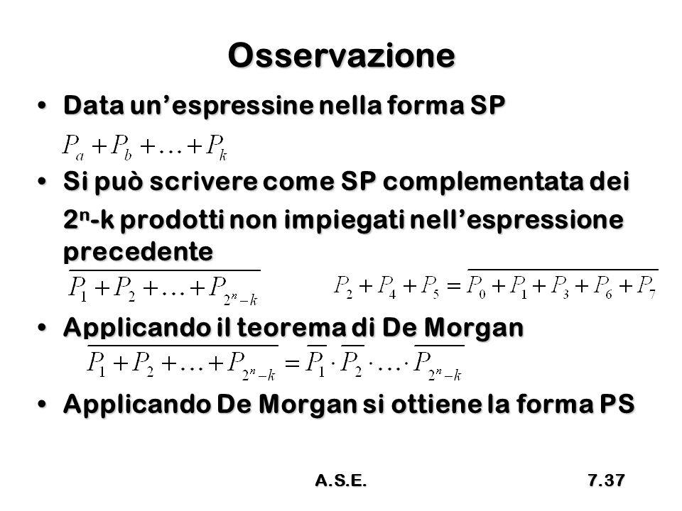 Osservazione Data un'espressine nella forma SPData un'espressine nella forma SP Si può scrivere come SP complementata deiSi può scrivere come SP compl