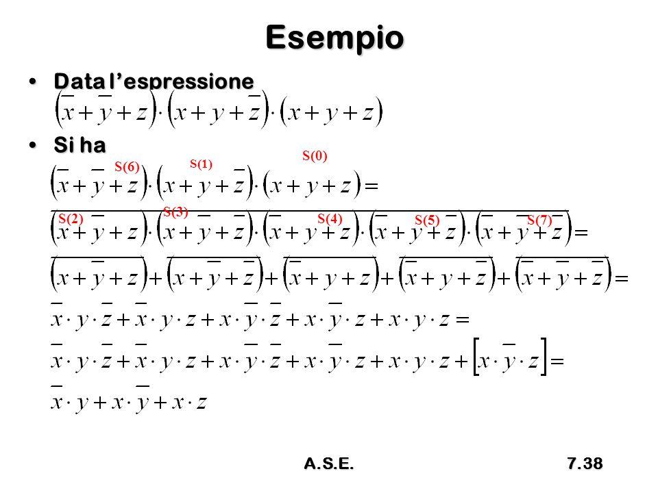 Esempio Data l'espressioneData l'espressione Si haSi ha S(6) S(1) S(0) S(2) S(7) S(4) S(5) S(3) A.S.E.7.38