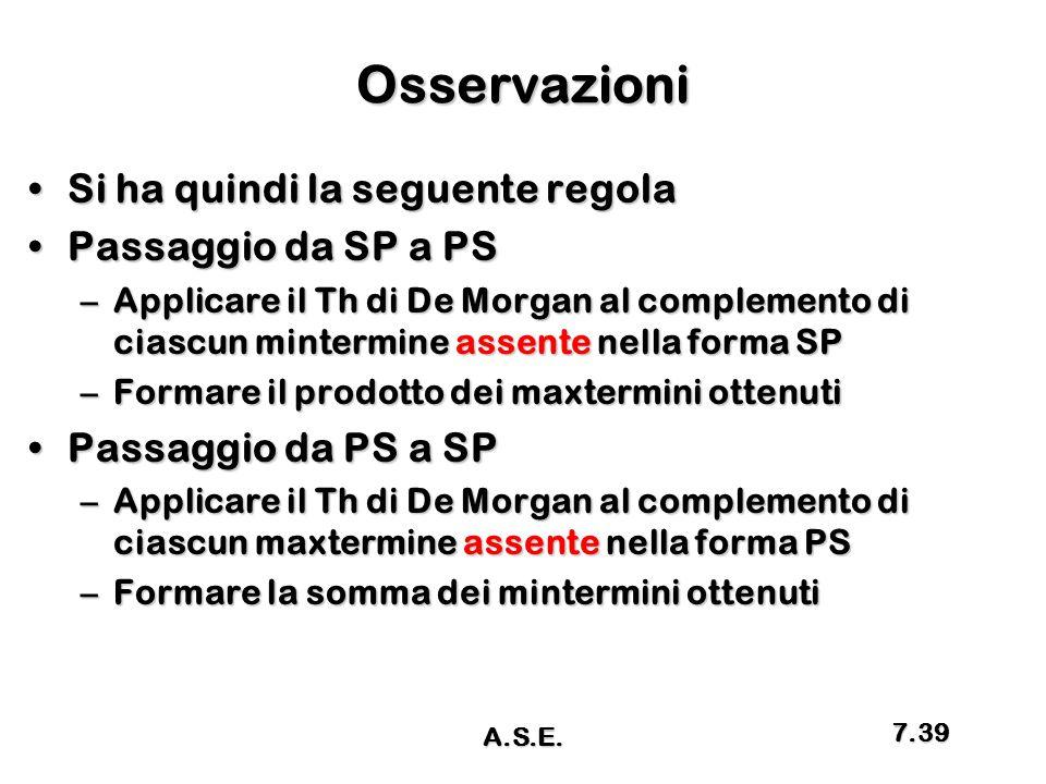 Osservazioni Si ha quindi la seguente regolaSi ha quindi la seguente regola Passaggio da SP a PSPassaggio da SP a PS –Applicare il Th di De Morgan al