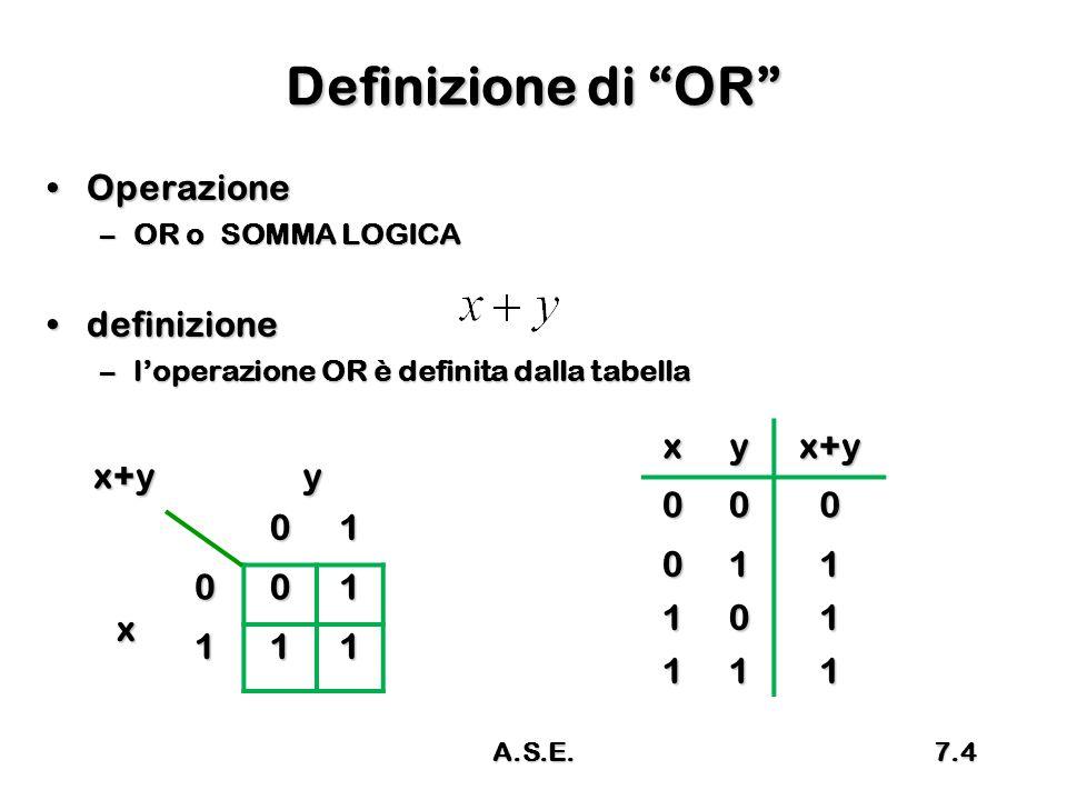 """Definizione di """"OR"""" OperazioneOperazione –OR o SOMMA LOGICA definizionedefinizione –l'operazione OR è definita dalla tabella x+y y01 x 001 111 xyx+y00"""