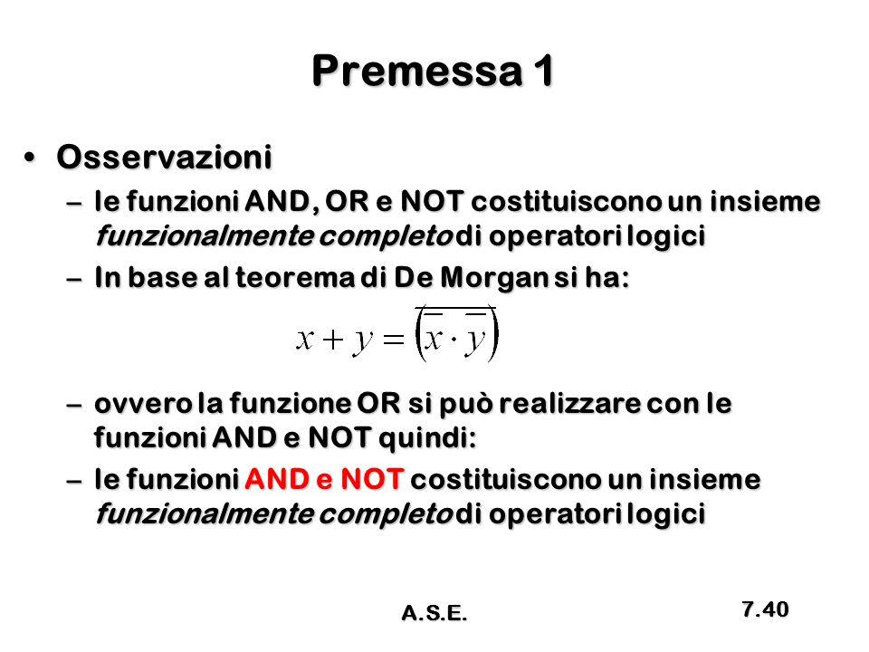 Premessa 1 OsservazioniOsservazioni –le funzioni AND, OR e NOT costituiscono un insieme funzionalmente completo di operatori logici –In base al teorem