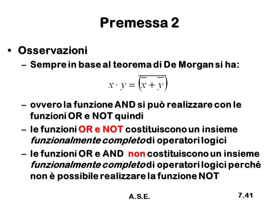 Premessa 2 OsservazioniOsservazioni –Sempre in base al teorema di De Morgan si ha: –ovvero la funzione AND si può realizzare con le funzioni OR e NOT
