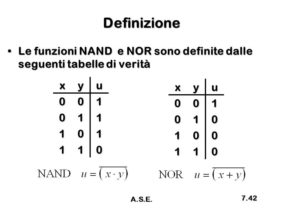 Definizione Le funzioni NAND e NOR sono definite dalle seguenti tabelle di veritàLe funzioni NAND e NOR sono definite dalle seguenti tabelle di verità