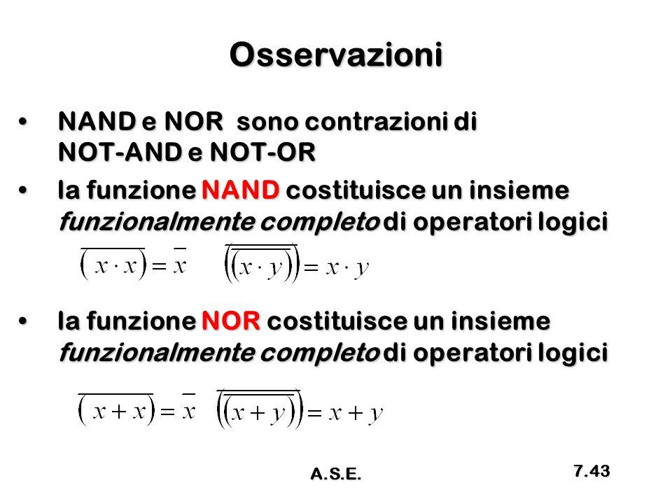 Osservazioni NAND e NOR sono contrazioni di NOT-AND e NOT-ORNAND e NOR sono contrazioni di NOT-AND e NOT-OR la funzione NAND costituisce un insieme fu