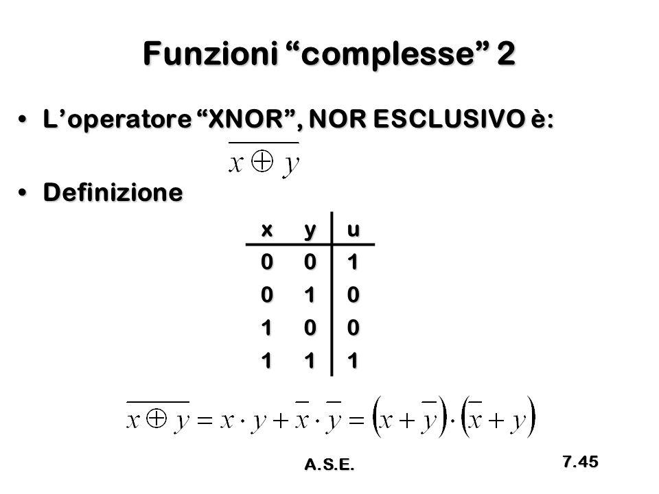 """Funzioni """"complesse"""" 2 L'operatore """"XNOR"""", NOR ESCLUSIVO è:L'operatore """"XNOR"""", NOR ESCLUSIVO è: DefinizioneDefinizionexyu001 010 100 111 A.S.E. 7.45"""