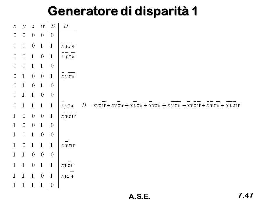 Generatore di disparità 1 A.S.E. 7.47