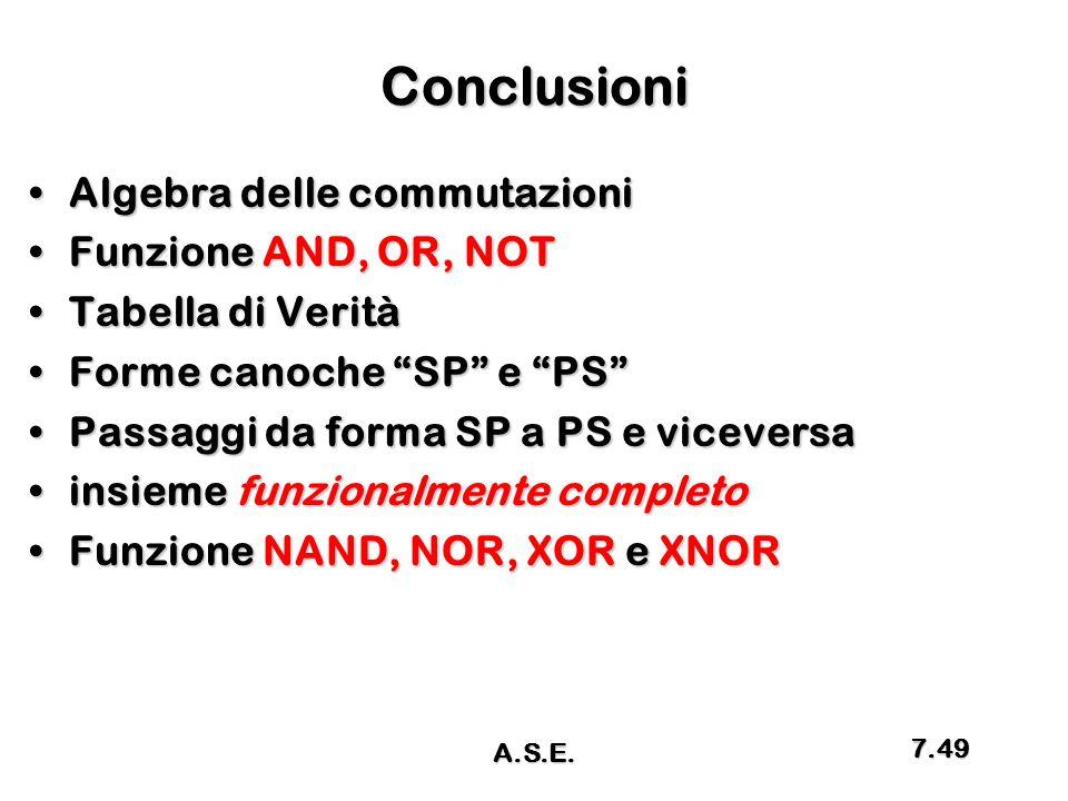 Conclusioni Algebra delle commutazioniAlgebra delle commutazioni Funzione AND, OR, NOTFunzione AND, OR, NOT Tabella di VeritàTabella di Verità Forme c