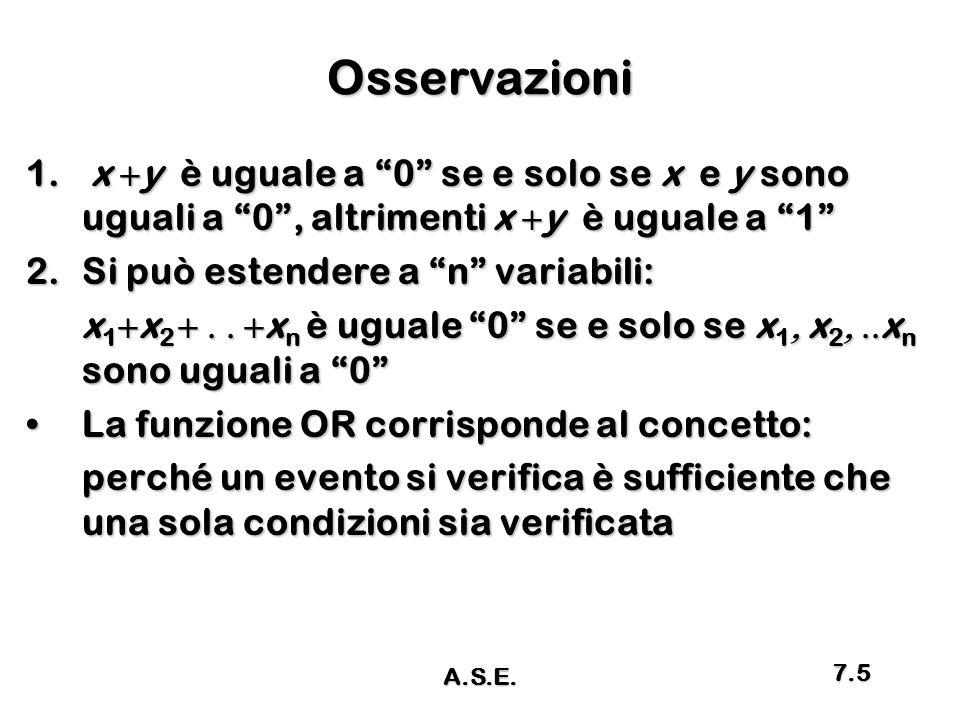 """Osservazioni 1. x  y è uguale a """"0"""" se e solo se x e y sono uguali a """"0"""", altrimenti x  y è uguale a """"1"""" 2.Si può estendere a """"n"""" variabili: x 1  x"""