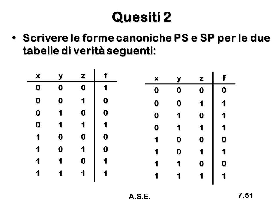 Quesiti 2 Scrivere le forme canoniche PS e SP per le due tabelle di verità seguenti:Scrivere le forme canoniche PS e SP per le due tabelle di verità s