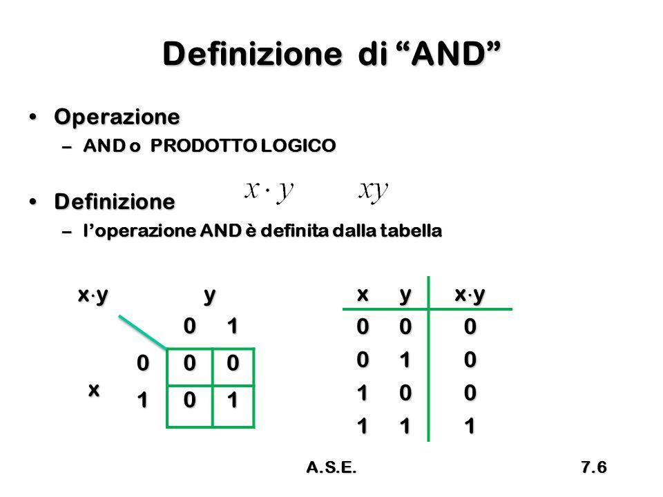 """Definizione di """"AND"""" OperazioneOperazione –AND o PRODOTTO LOGICO DefinizioneDefinizione –l'operazione AND è definita dalla tabella xy xyxyxyxy000"""