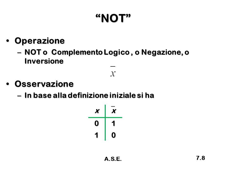 """""""NOT"""" OperazioneOperazione –NOT o Complemento Logico, o Negazione, o Inversione OsservazioneOsservazione –In base alla definizione iniziale si ha x x"""