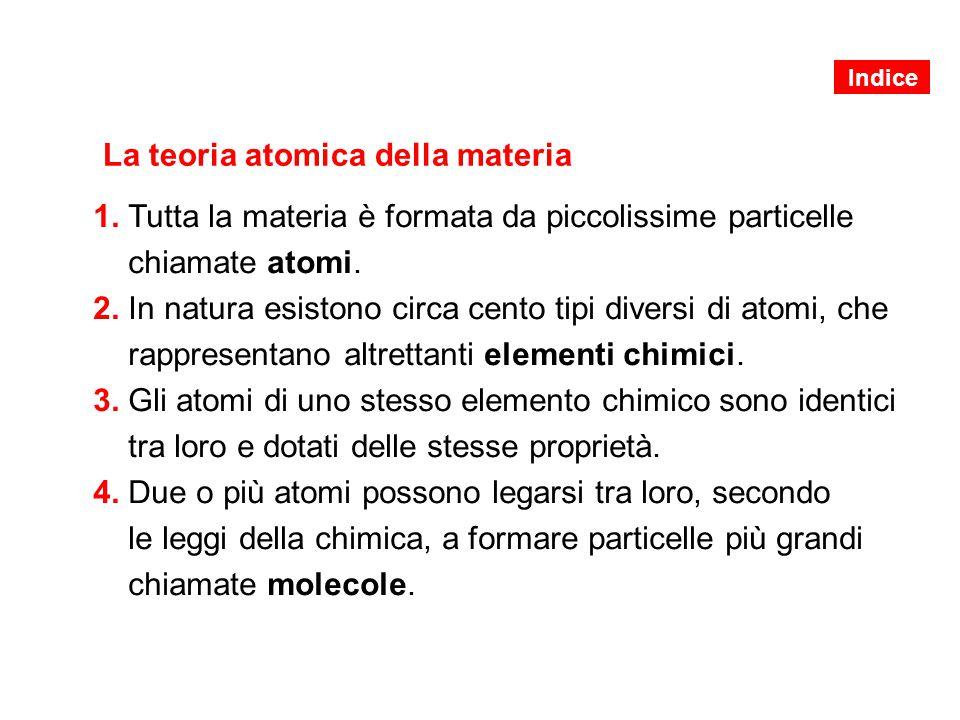 La teoria atomica della materia 1. Tutta la materia è formata da piccolissime particelle chiamate atomi. 2. In natura esistono circa cento tipi divers