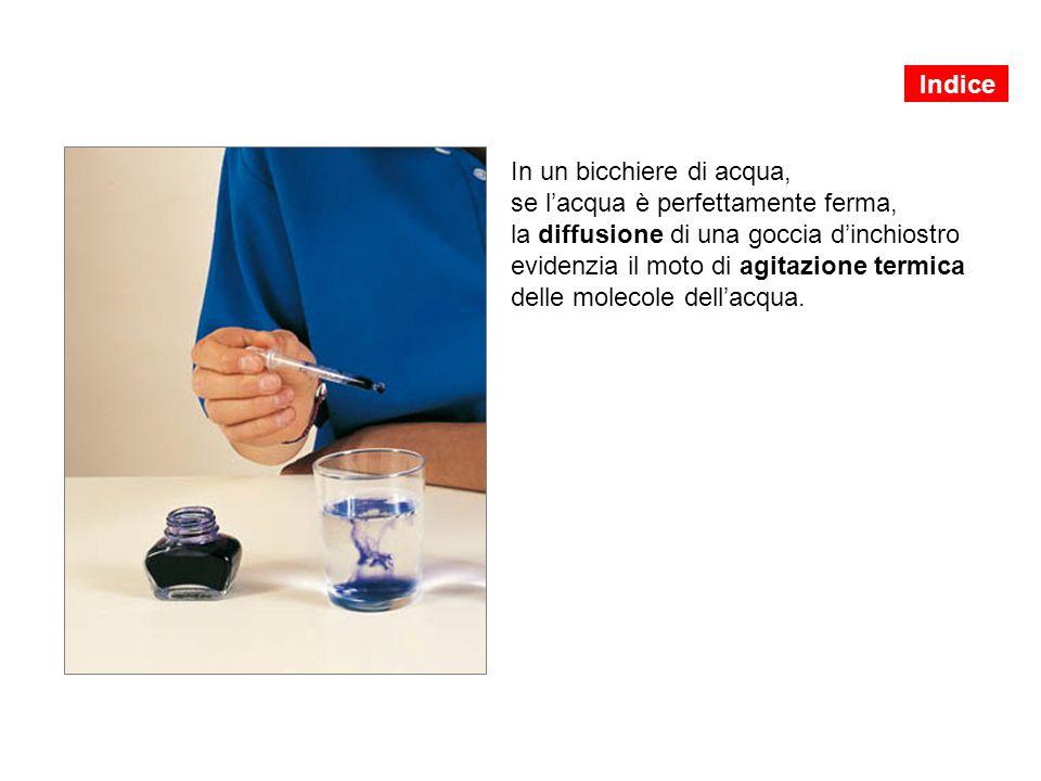 In un bicchiere di acqua, se l'acqua è perfettamente ferma, la diffusione di una goccia d'inchiostro evidenzia il moto di agitazione termica delle mol