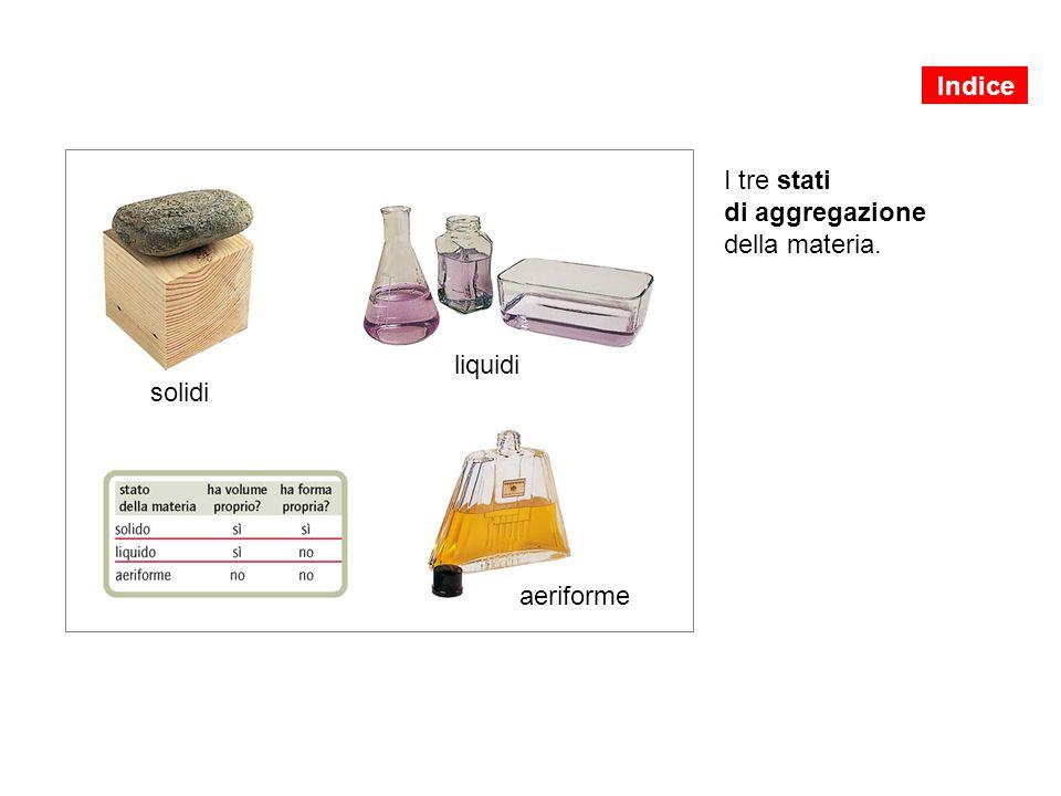 solidi liquidi aeriforme I tre stati di aggregazione della materia. Indice