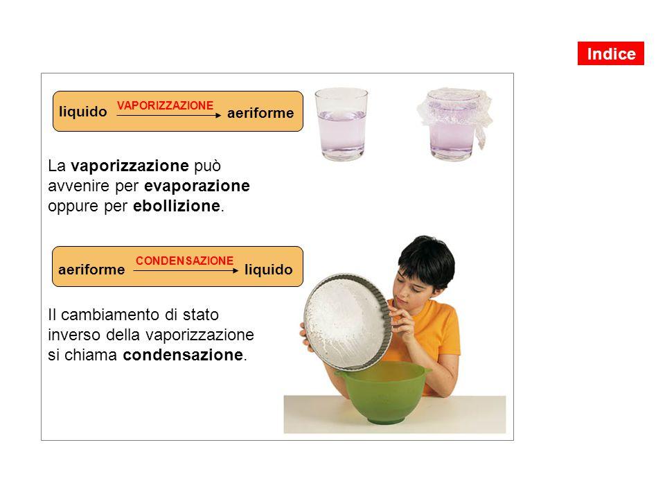 liquido VAPORIZZAZIONE aeriforme CONDENSAZIONE liquido La vaporizzazione può avvenire per evaporazione oppure per ebollizione. Il cambiamento di stato