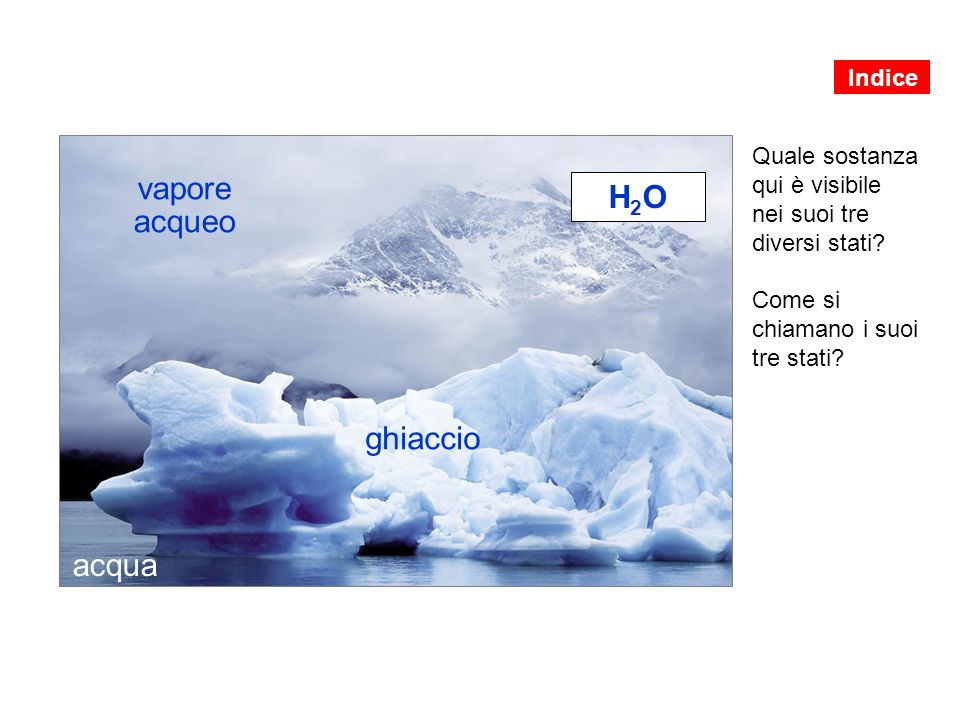 Quale sostanza qui è visibile nei suoi tre diversi stati? Come si chiamano i suoi tre stati? H2OH2O vapore acqueo ghiaccio acqua Indice