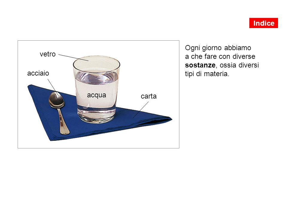 Ogni giorno abbiamo a che fare con diverse sostanze, ossia diversi tipi di materia. vetro acciaio acqua carta Indice