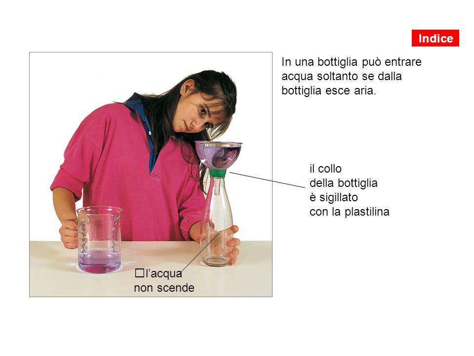 In una bottiglia può entrare acqua soltanto se dalla bottiglia esce aria. l'acqua non scende il collo della bottiglia è sigillato con la plastilina In