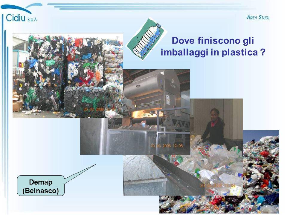 Dove finiscono gli imballaggi in plastica Demap (Beinasco)