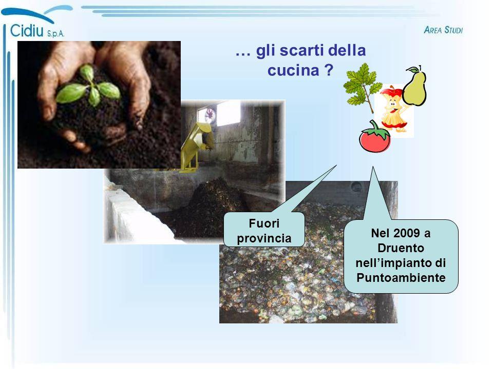 … gli scarti della cucina Fuori provincia Nel 2009 a Druento nell'impianto di Puntoambiente