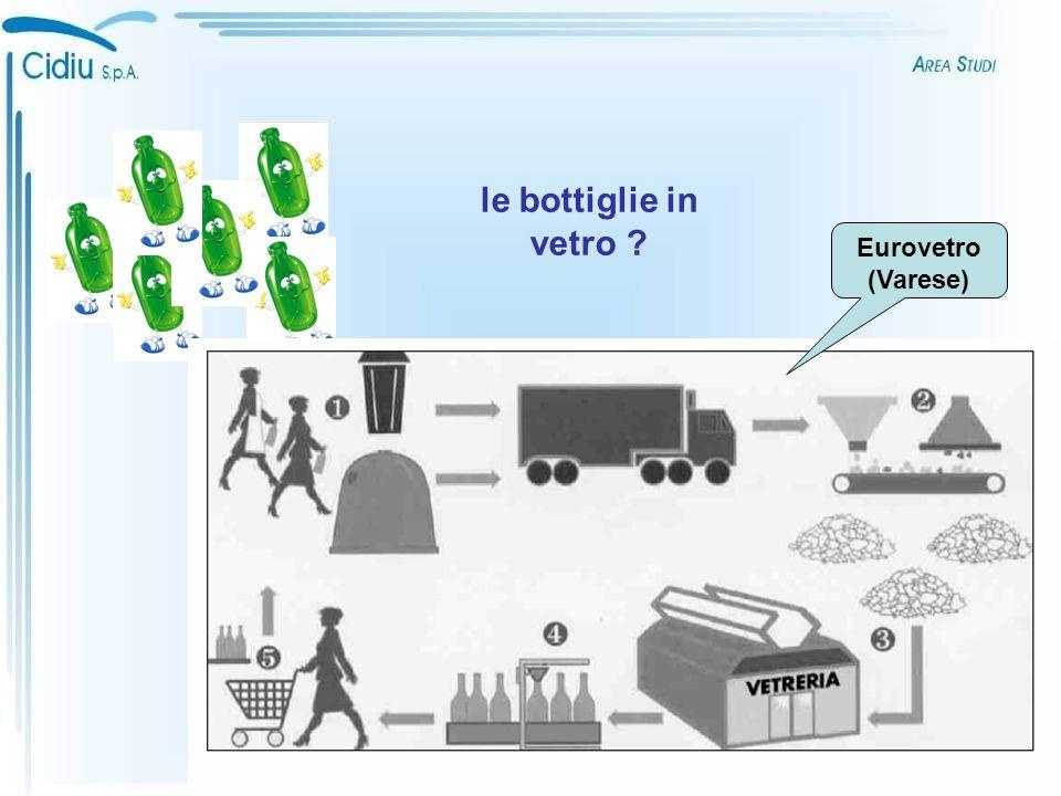 le bottiglie in vetro Eurovetro (Varese)