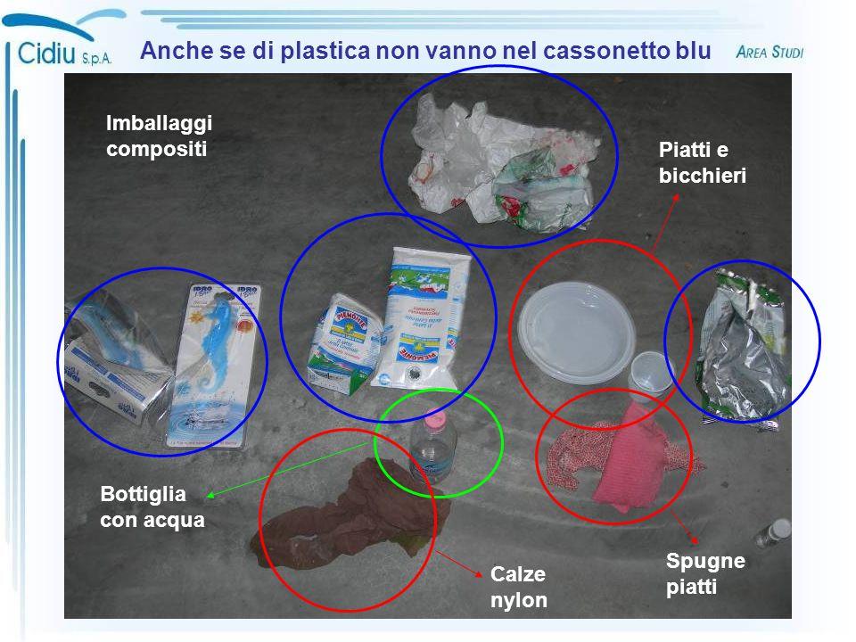 Bottiglia con acqua Calze nylon Piatti e bicchieri Spugne piatti Imballaggi compositi Anche se di plastica non vanno nel cassonetto blu