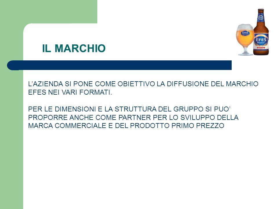 IL MARCHIO L'AZIENDA SI PONE COME OBIETTIVO LA DIFFUSIONE DEL MARCHIO EFES NEI VARI FORMATI.