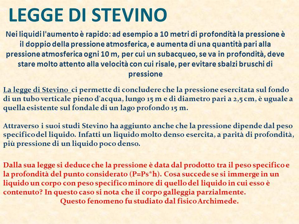 LEGGE DI STEVINO La legge di Stevino ci permette di concludere che la pressione esercitata sul fondo di un tubo verticale pieno d acqua, lungo 15 m e di diametro pari a 2,5 cm, è uguale a quella esistente sul fondale di un lago profondo 15 m.
