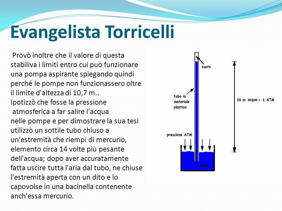 Evangelista Torricelli Provò inoltre che il valore di questa stabiliva i limiti entro cui può funzionare una pompa aspirante spiegando quindi perché le pompe non funzionassero oltre il limite d altezza di 10,7 m..