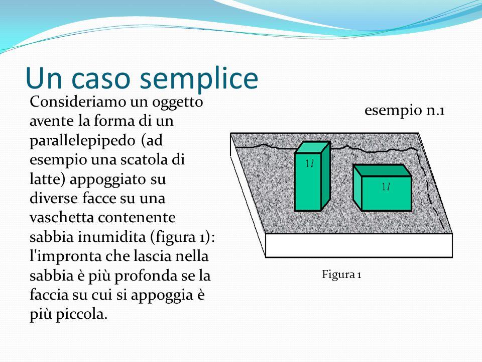 Un caso semplice esempio n.1 Consideriamo un oggetto avente la forma di un parallelepipedo (ad esempio una scatola di latte) appoggiato su diverse facce su una vaschetta contenente sabbia inumidita (figura 1): l impronta che lascia nella sabbia è più profonda se la faccia su cui si appoggia è più piccola.