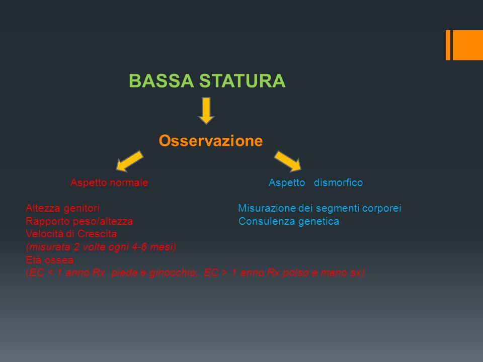 BASSA STATURA Osservazione Aspetto normale Aspetto dismorfico Altezza genitori Misurazione dei segmenti corporei Rapporto peso/altezza Consulenza gene