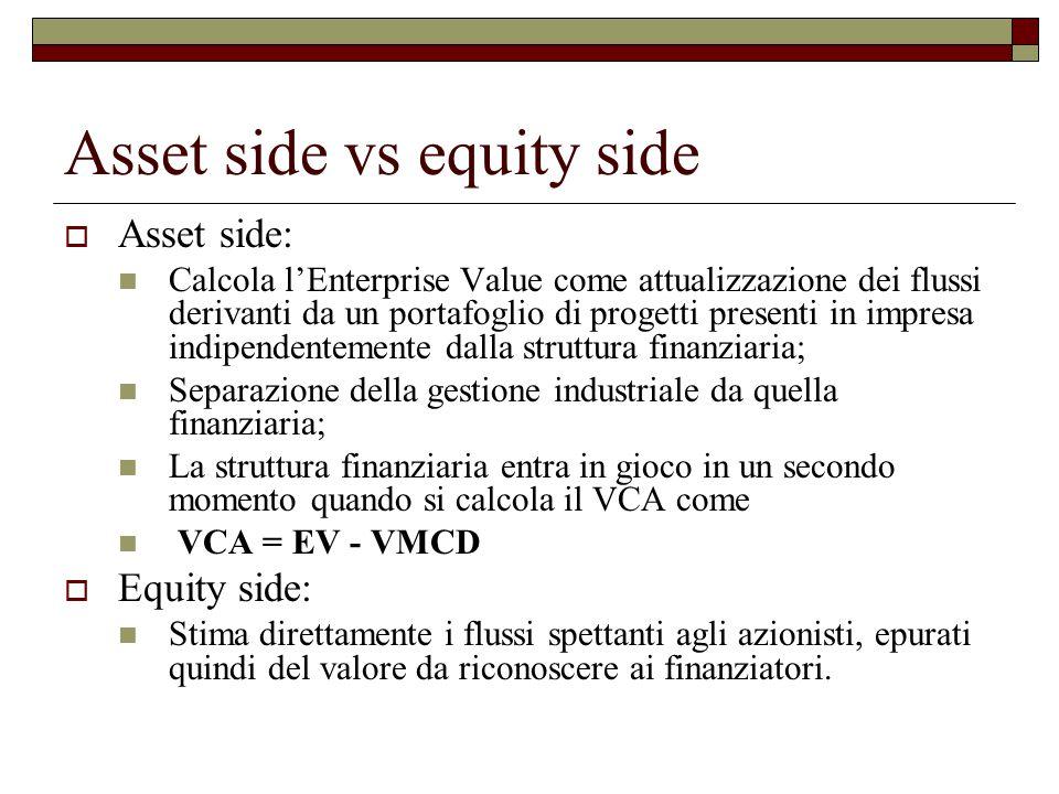 Asset side vs equity side  Asset side: Calcola l'Enterprise Value come attualizzazione dei flussi derivanti da un portafoglio di progetti presenti in impresa indipendentemente dalla struttura finanziaria; Separazione della gestione industriale da quella finanziaria; La struttura finanziaria entra in gioco in un secondo momento quando si calcola il VCA come VCA = EV - VMCD  Equity side: Stima direttamente i flussi spettanti agli azionisti, epurati quindi del valore da riconoscere ai finanziatori.