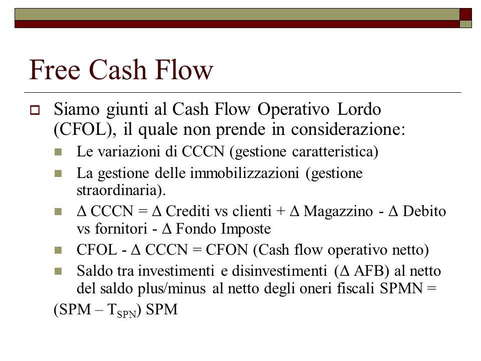 Free Cash Flow  Siamo giunti al Cash Flow Operativo Lordo (CFOL), il quale non prende in considerazione: Le variazioni di CCCN (gestione caratteristica) La gestione delle immobilizzazioni (gestione straordinaria).