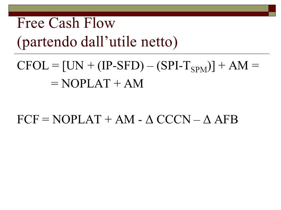 Free Cash Flow (partendo dall'utile netto) CFOL = [UN + (IP-SFD) – (SPI-T SPM )] + AM = = NOPLAT + AM FCF = NOPLAT + AM - Δ CCCN – Δ AFB