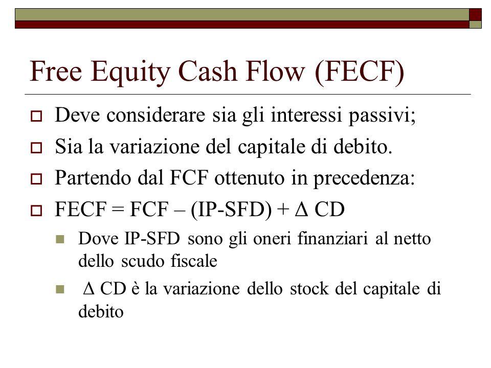 Free Equity Cash Flow (FECF)  Deve considerare sia gli interessi passivi;  Sia la variazione del capitale di debito.