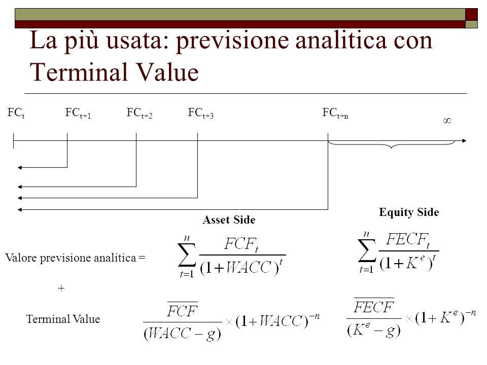 La più usata: previsione analitica con Terminal Value ∞ FC t FC t+1 FC t+2 FC t+3 FC t+n Terminal Value Valore previsione analitica = Asset Side Equity Side +