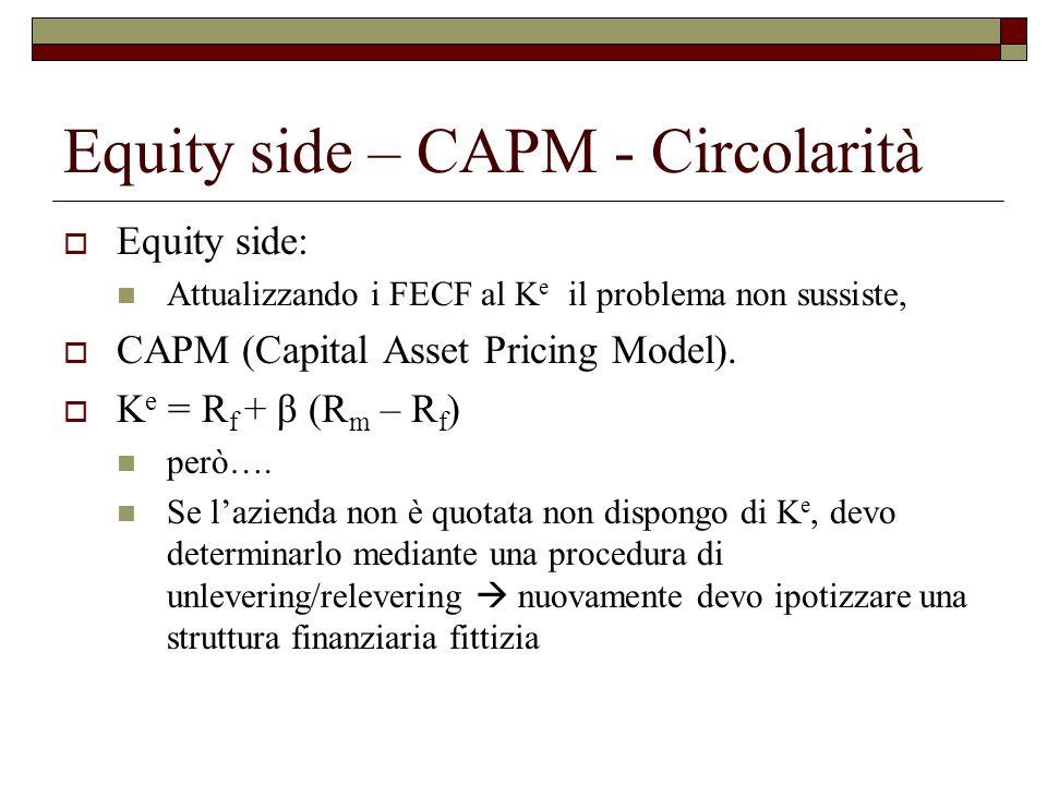 Equity side – CAPM - Circolarità  Equity side: Attualizzando i FECF al K e il problema non sussiste,  CAPM (Capital Asset Pricing Model).
