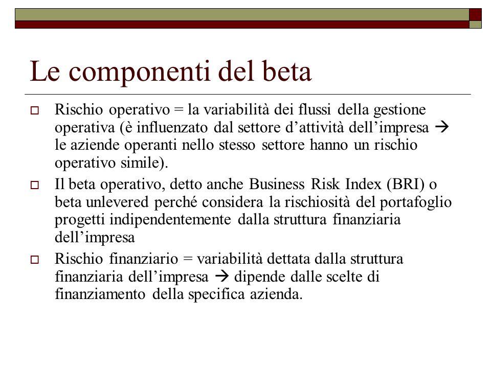 Le componenti del beta  Rischio operativo = la variabilità dei flussi della gestione operativa (è influenzato dal settore d'attività dell'impresa  le aziende operanti nello stesso settore hanno un rischio operativo simile).