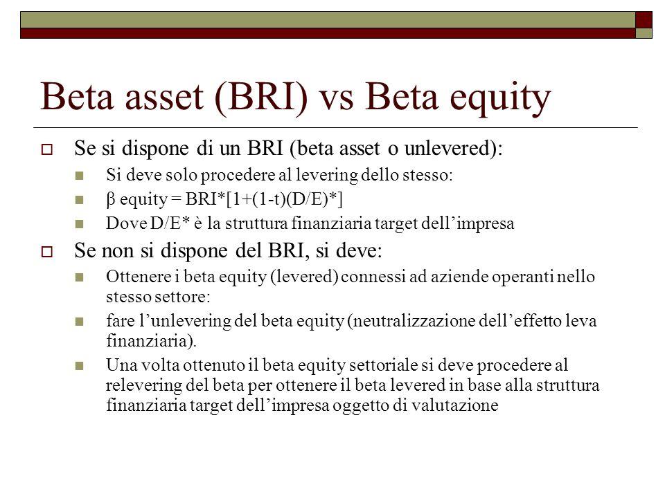 Beta asset (BRI) vs Beta equity  Se si dispone di un BRI (beta asset o unlevered): Si deve solo procedere al levering dello stesso: β equity = BRI*[1+(1-t)(D/E)*] Dove D/E* è la struttura finanziaria target dell'impresa  Se non si dispone del BRI, si deve: Ottenere i beta equity (levered) connessi ad aziende operanti nello stesso settore: fare l'unlevering del beta equity (neutralizzazione dell'effetto leva finanziaria).