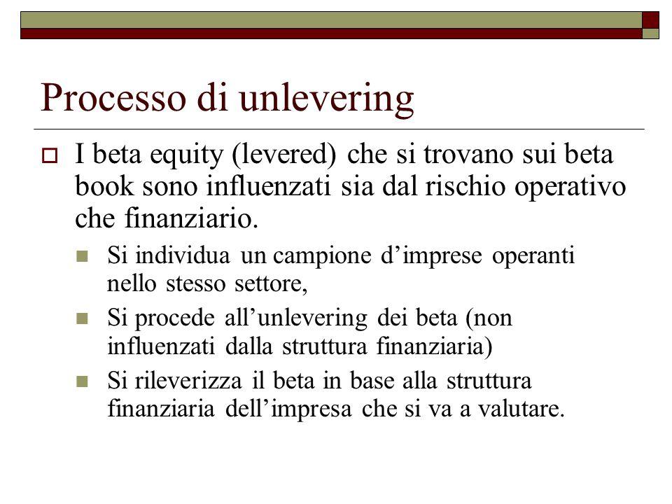 Processo di unlevering  I beta equity (levered) che si trovano sui beta book sono influenzati sia dal rischio operativo che finanziario.