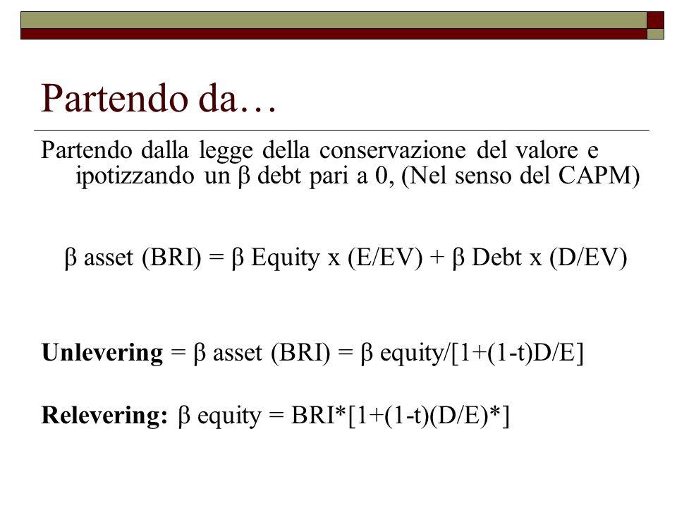 Partendo da… Partendo dalla legge della conservazione del valore e ipotizzando un β debt pari a 0, (Nel senso del CAPM) β asset (BRI) = β Equity x (E/EV) + β Debt x (D/EV) Unlevering = β asset (BRI) = β equity/[1+(1-t)D/E] Relevering: β equity = BRI*[1+(1-t)(D/E)*]