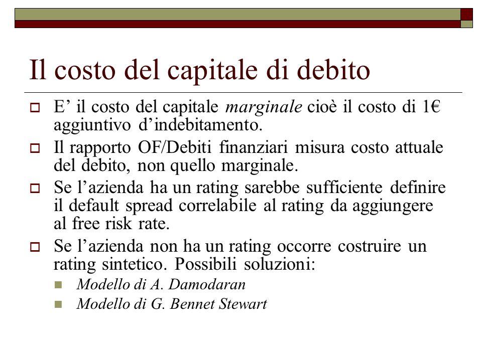 Il costo del capitale di debito  E' il costo del capitale marginale cioè il costo di 1€ aggiuntivo d'indebitamento.