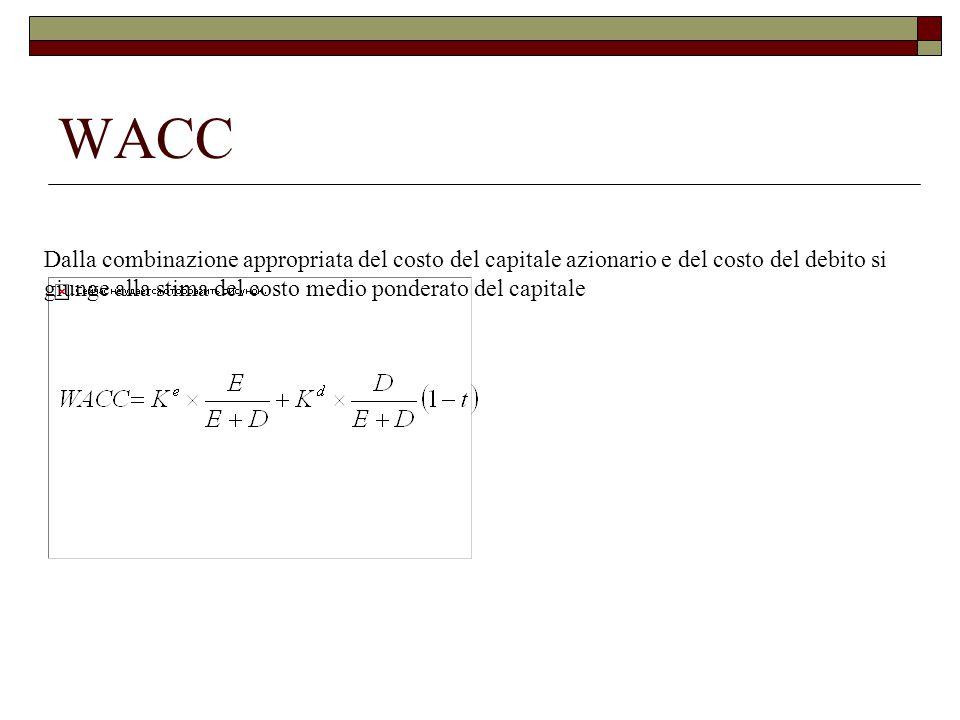 WACC Dalla combinazione appropriata del costo del capitale azionario e del costo del debito si giunge alla stima del costo medio ponderato del capitale