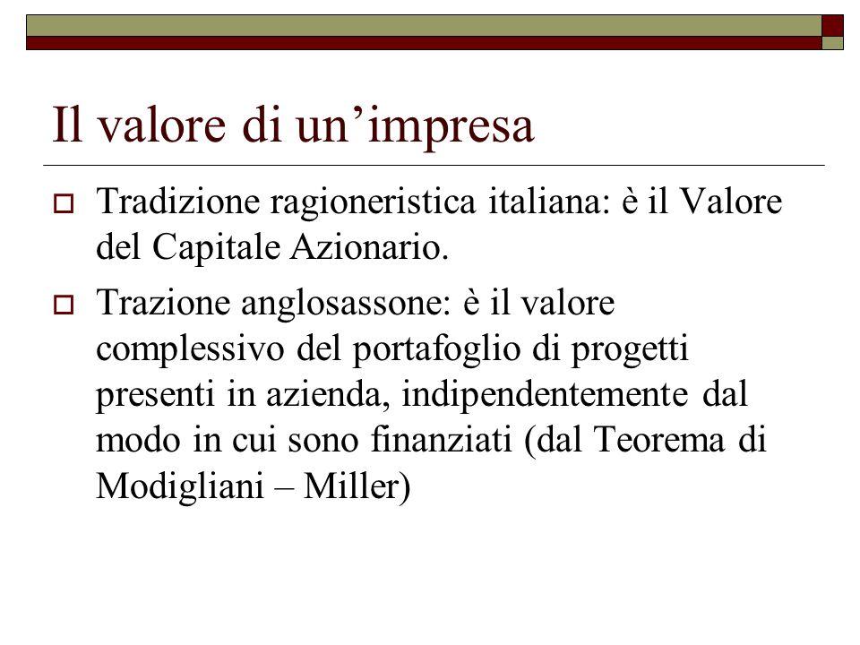 Il valore di un'impresa  Tradizione ragioneristica italiana: è il Valore del Capitale Azionario.