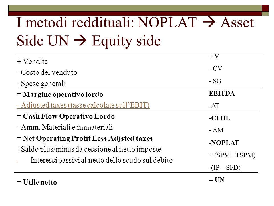 I metodi reddituali: NOPLAT  Asset Side UN  Equity side + Vendite - Costo del venduto - Spese generali = Margine operativo lordo - Adjusted taxes (tasse calcolate sull'EBIT) = Cash Flow Operativo Lordo - Amm.