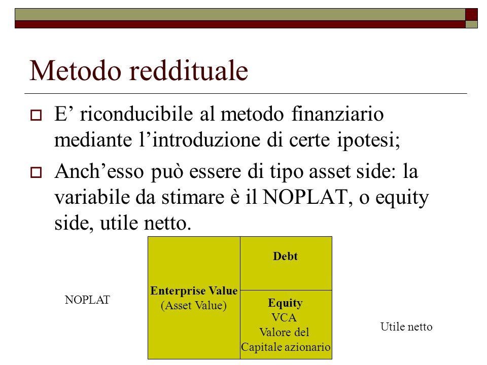 Metodo reddituale  E' riconducibile al metodo finanziario mediante l'introduzione di certe ipotesi;  Anch'esso può essere di tipo asset side: la variabile da stimare è il NOPLAT, o equity side, utile netto.
